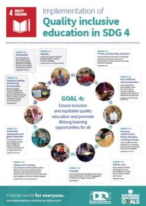 Poster Quality Inclusive Education at the heart of the SDGs_verso
